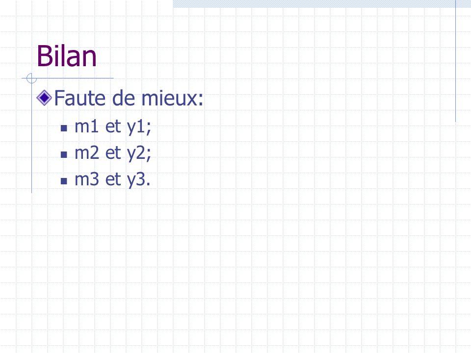 Bilan Faute de mieux: m1 et y1; m2 et y2; m3 et y3.