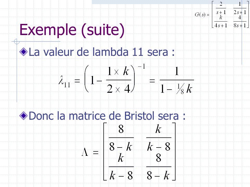 Exemple (suite) La valeur de lambda 11 sera : Donc la matrice de Bristol sera :