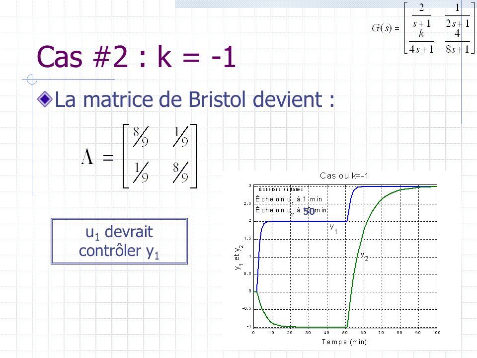Cas #2 : k = -1 La matrice de Bristol devient : u 1 devrait contrôler y 1 50