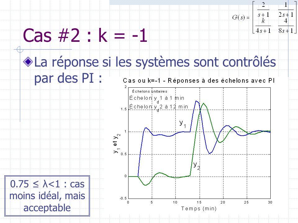 Cas #2 : k = -1 La réponse si les systèmes sont contrôlés par des PI : 0.75 λ<1 : cas moins idéal, mais acceptable