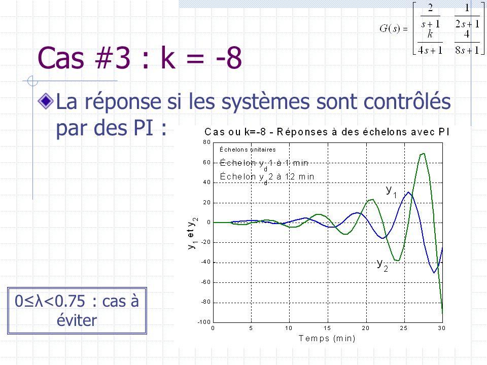 Cas #3 : k = -8 La réponse si les systèmes sont contrôlés par des PI : 0λ<0.75 : cas à éviter