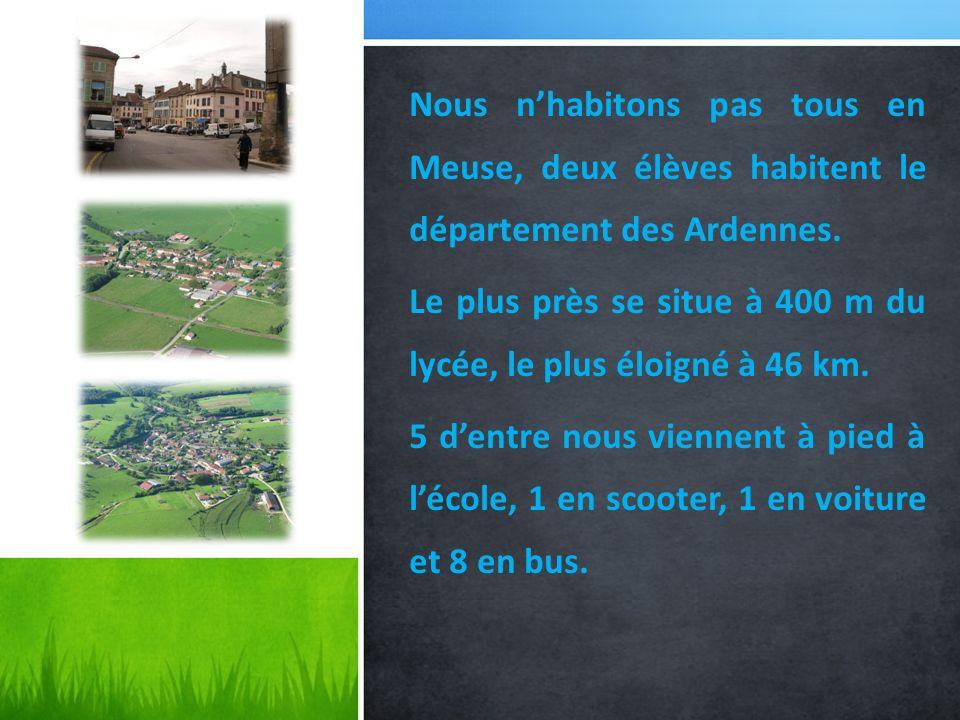 Nous nhabitons pas tous en Meuse, deux élèves habitent le département des Ardennes. Le plus près se situe à 400 m du lycée, le plus éloigné à 46 km. 5