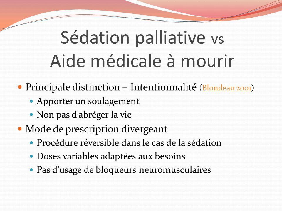 Sédation palliative vs Aide médicale à mourir Principale distinction = Intentionnalité (Blondeau 2001)Blondeau 2001 Apporter un soulagement Non pas da