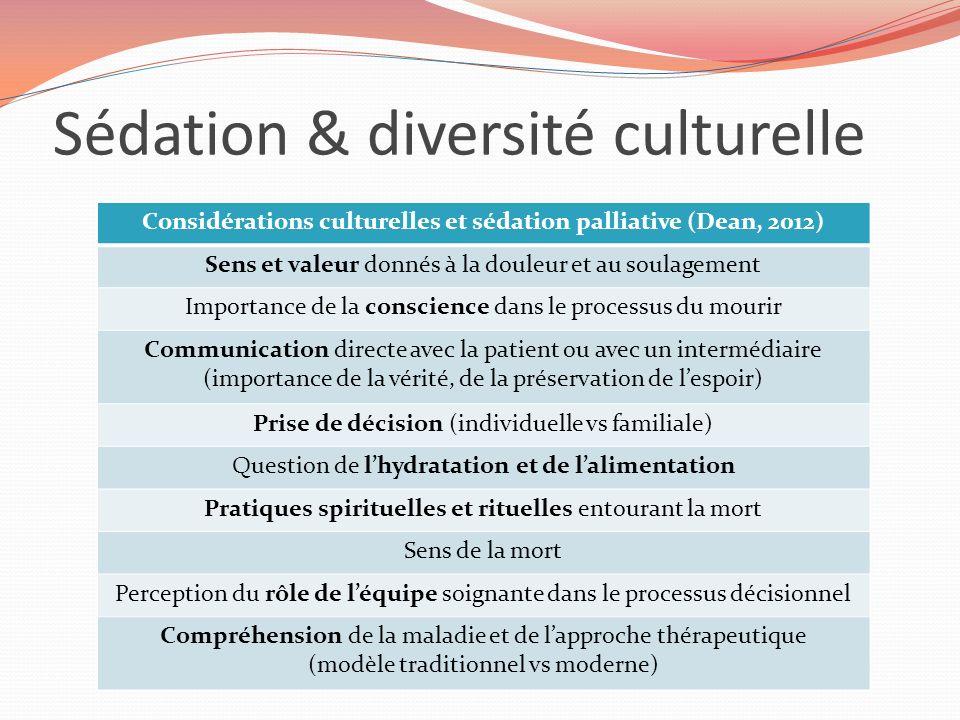Sédation & diversité culturelle Considérations culturelles et sédation palliative (Dean, 2012) Sens et valeur donnés à la douleur et au soulagement Im