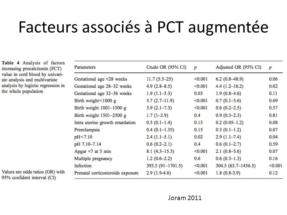 Facteurs associés à PCT augmentée Joram 2011