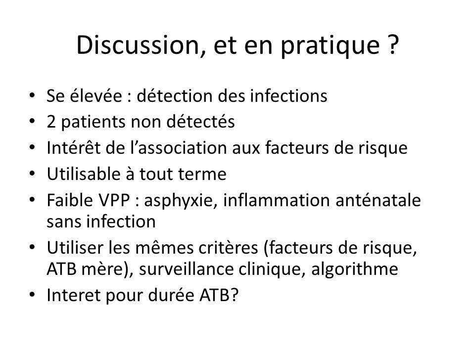 Discussion, et en pratique ? Se élevée : détection des infections 2 patients non détectés Intérêt de lassociation aux facteurs de risque Utilisable à