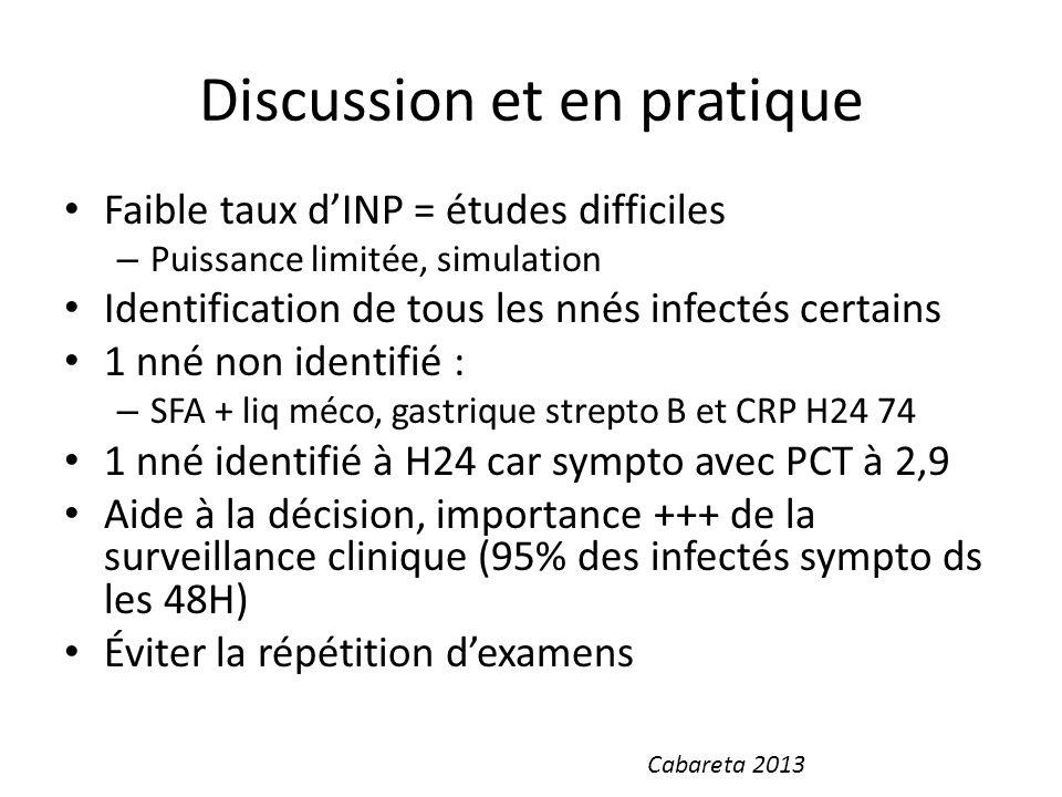 Discussion et en pratique Faible taux dINP = études difficiles – Puissance limitée, simulation Identification de tous les nnés infectés certains 1 nné