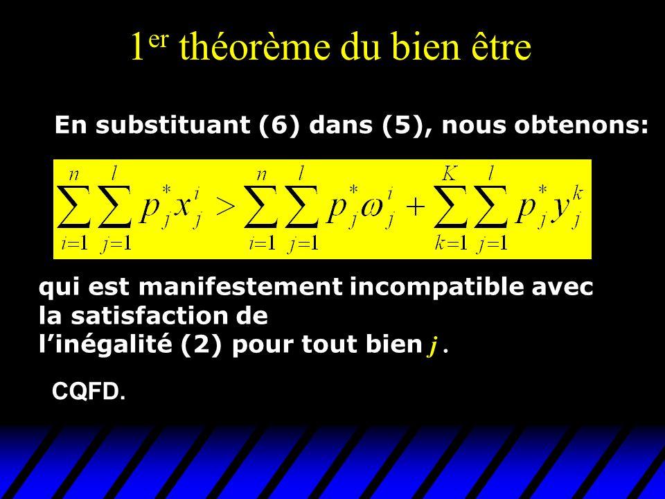 1 er théorème du bien être En substituant (6) dans (5), nous obtenons: qui est manifestement incompatible avec la satisfaction de linégalité (2) pour
