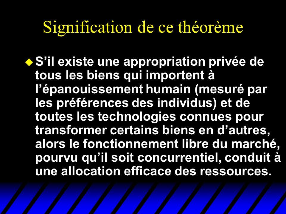 Signification de ce théorème u Sil existe une appropriation privée de tous les biens qui importent à lépanouissement humain (mesuré par les préférence