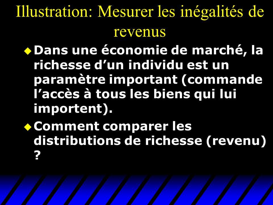 Illustration: Mesurer les inégalités de revenus u Dans une économie de marché, la richesse dun individu est un paramètre important (commande laccès à