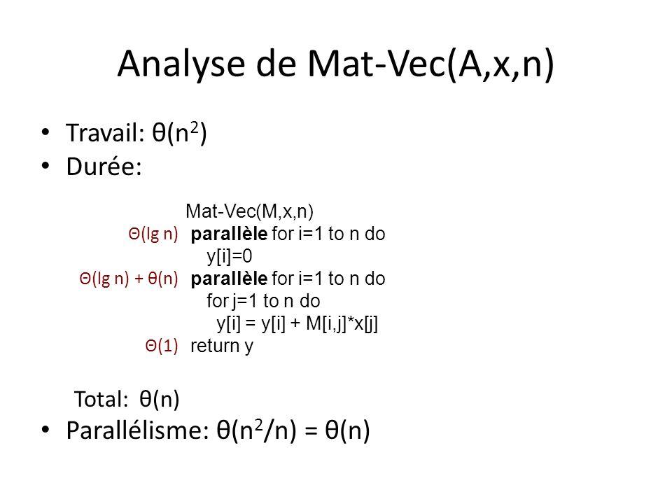 Analyse de Mat-Vec(A,x,n) Travail: θ(n 2 ) Durée: Total: θ(n) Parallélisme: θ(n 2 /n) = θ(n) Θ(lg n) Θ(lg n) + θ(n) Θ(1) Mat-Vec(M,x,n) parallèle for i=1 to n do y[i]=0 parallèle for i=1 to n do for j=1 to n do y[i] = y[i] + M[i,j]*x[j] return y