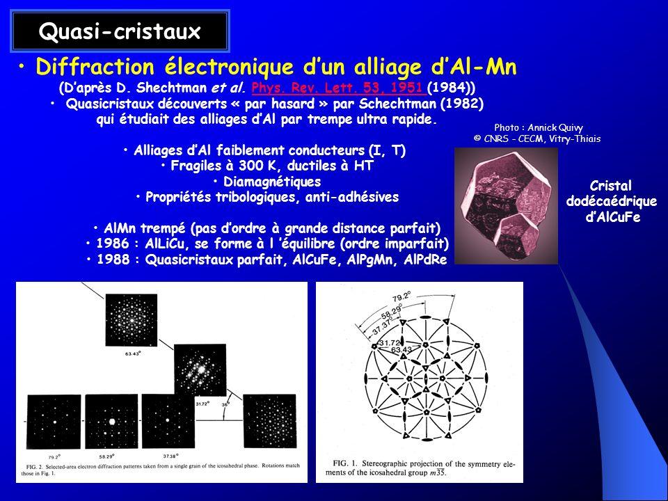 Quasi-cristaux Diffraction électronique dun alliage dAl-Mn (Daprès D. Shechtman et al. Phys. Rev. Lett. 53, 1951 (1984))Phys. Rev. Lett. 53, 1951 Quas
