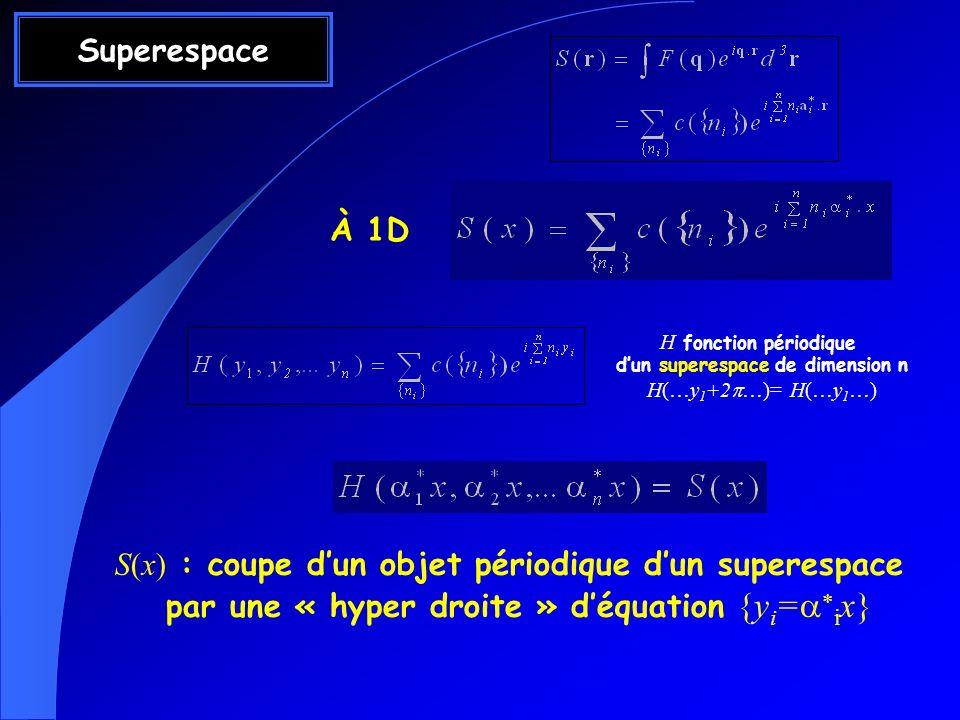 Superespace À 1D H fonction périodique dun superespace de dimension n H(…y 1 +2 …)= H(…y 1 …) S(x) : coupe dun objet périodique dun superespace par un