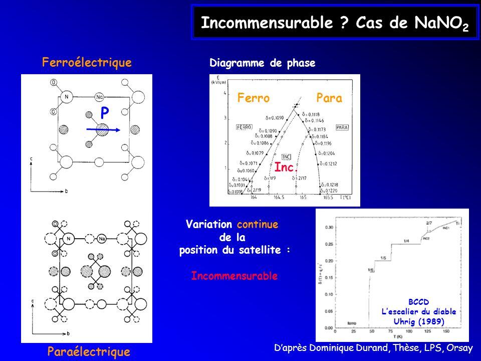 Incommensurable ? Cas de NaNO 2 P Ferroélectrique Paraélectrique Diagramme de phase Variation continue de la position du satellite : Incommensurable F
