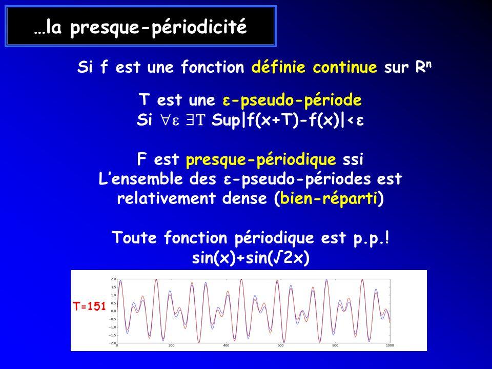 …la presque-périodicité Si f est une fonction définie continue sur R n T est une ε-pseudo-période Si Sup|f(x+T)-f(x)|<ε F est presque-périodique ssi L
