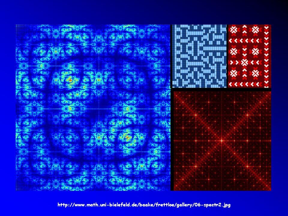 http://www.math.uni-bielefeld.de/baake/frettloe/gallery/06-spectr2.jpg