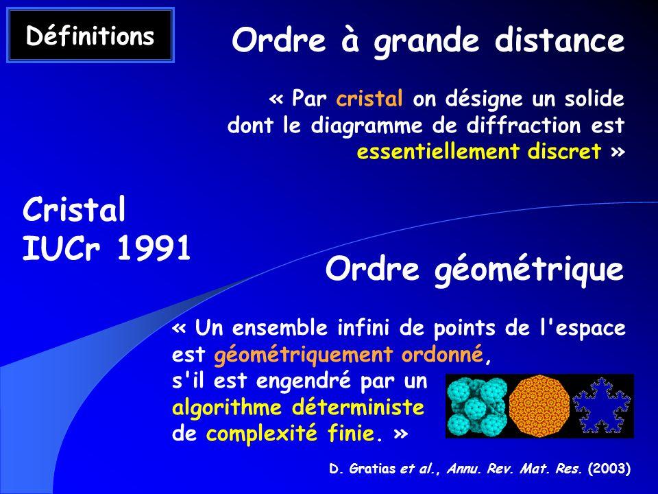 Définitions « Un ensemble infini de points de l'espace est géométriquement ordonné, s'il est engendré par un algorithme déterministe de complexité fin