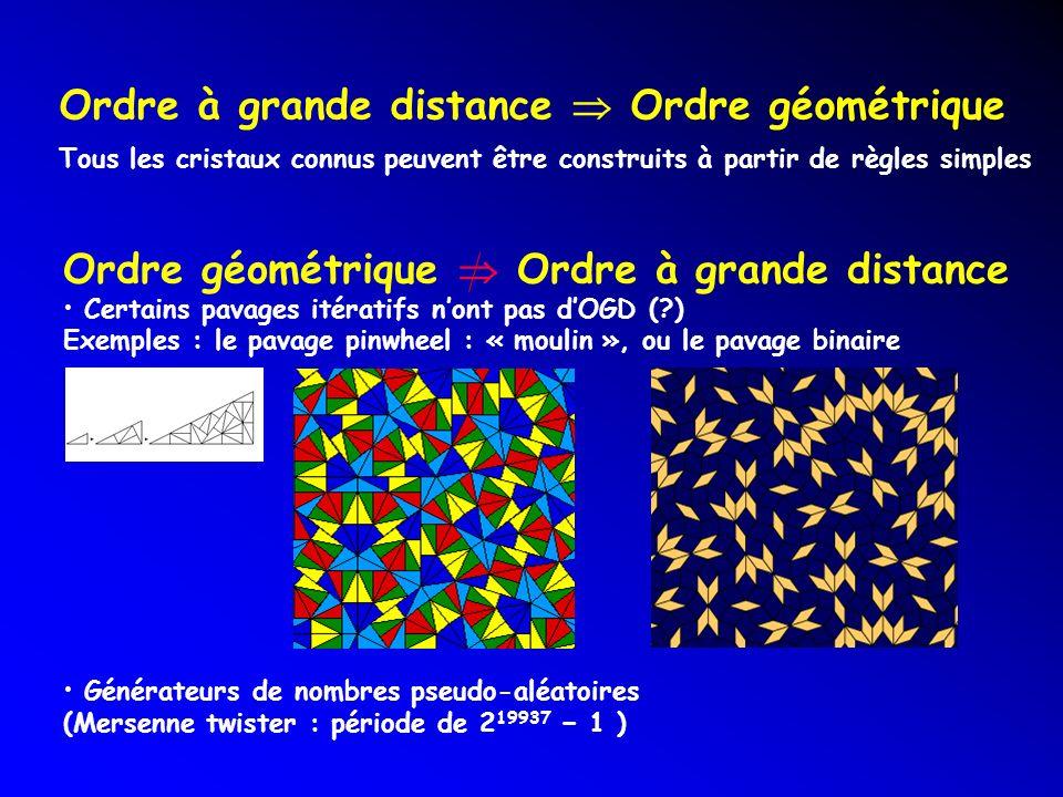 Ordre à grande distance Ordre géométrique Tous les cristaux connus peuvent être construits à partir de règles simples Ordre géométrique Ordre à grande