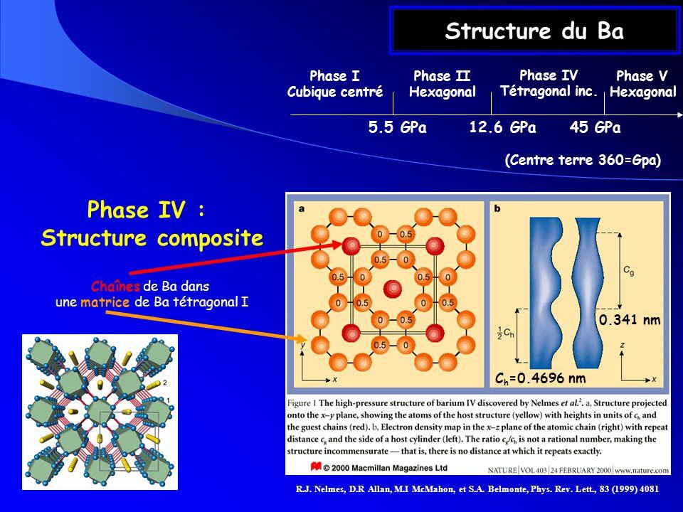 Structure du Ba 5.5 GPa12.6 GPa Phase I Cubique centré Phase II Hexagonal Phase IV Tétragonal inc. 45 GPa Phase V Hexagonal Phase IV : Structure compo