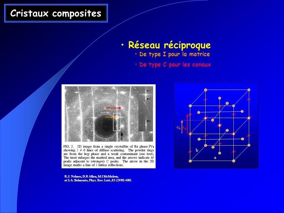 Cristaux composites R.J. Nelmes, D.R Allan, M.I McMahon, et S.A. Belmonte, Phys. Rev. Lett., 83 (1999) 4081 chch cgcg a b Réseau réciproque De type I