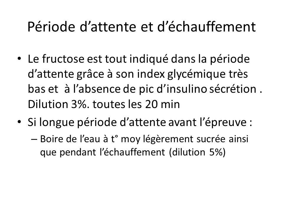 Période dattente et déchauffement Le fructose est tout indiqué dans la période dattente grâce à son index glycémique très bas et à labsence de pic din