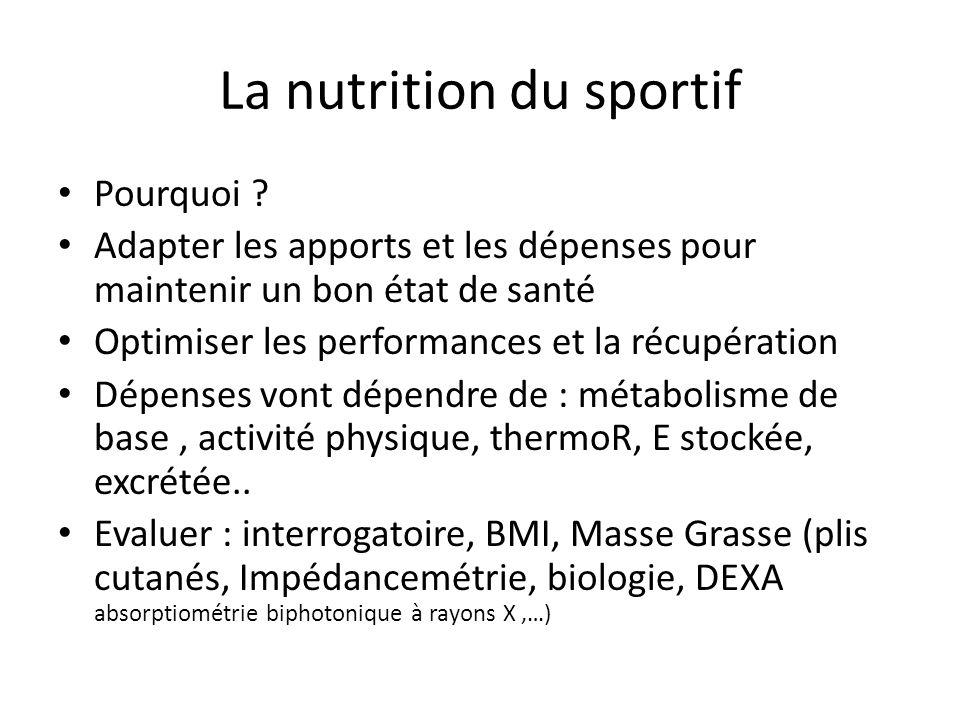 La nutrition du sportif Pourquoi ? Adapter les apports et les dépenses pour maintenir un bon état de santé Optimiser les performances et la récupérati