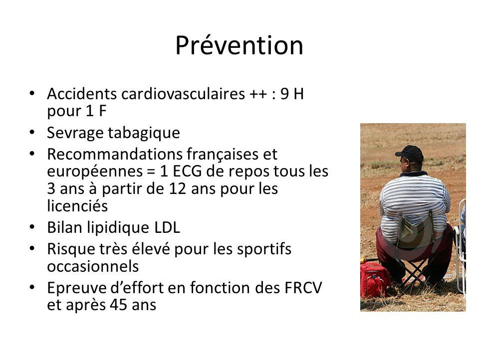 Prévention Accidents cardiovasculaires ++ : 9 H pour 1 F Sevrage tabagique Recommandations françaises et européennes = 1 ECG de repos tous les 3 ans à