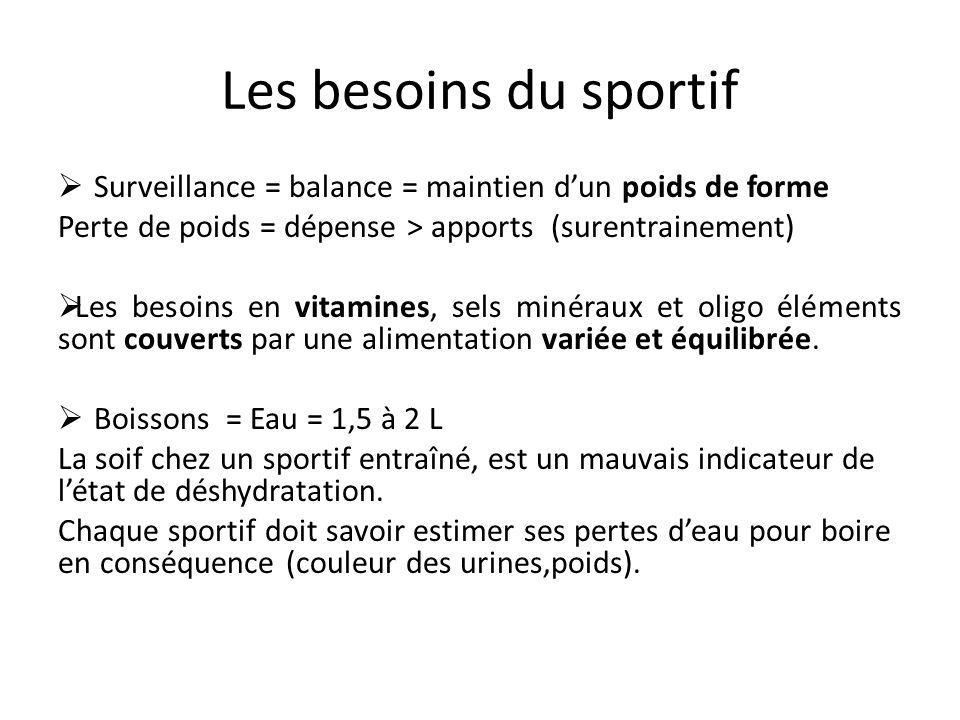 Les besoins du sportif Surveillance = balance = maintien dun poids de forme Perte de poids = dépense > apports (surentrainement) Les besoins en vitami
