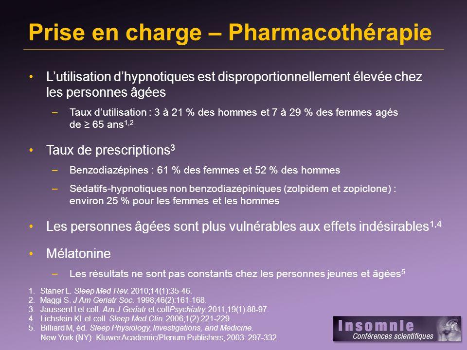 Prise en charge – Pharmacothérapie Lutilisation dhypnotiques est disproportionnellement élevée chez les personnes âgées –Taux dutilisation : 3 à 21 % des hommes et 7 à 29 % des femmes agés de 65 ans 1,2 Taux de prescriptions 3 –Benzodiazépines : 61 % des femmes et 52 % des hommes –Sédatifs-hypnotiques non benzodiazépiniques (zolpidem et zopiclone) : environ 25 % pour les femmes et les hommes Les personnes âgées sont plus vulnérables aux effets indésirables 1,4 Mélatonine –Les résultats ne sont pas constants chez les personnes jeunes et âgées 5 1.Staner L.