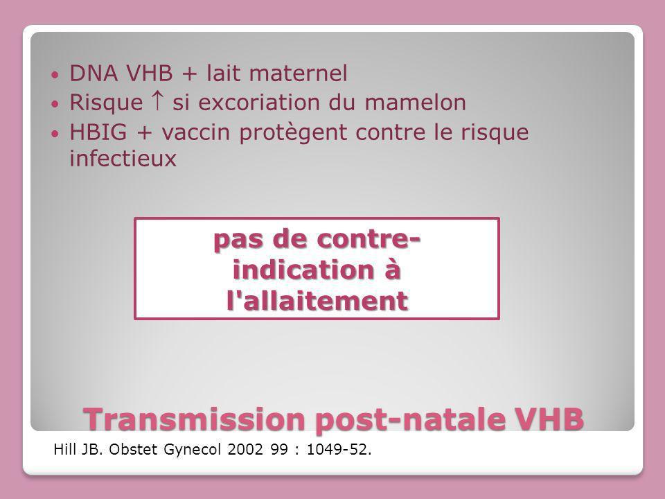 Transmission post-natale VHB DNA VHB + lait maternel Risque si excoriation du mamelon HBIG + vaccin protègent contre le risque infectieux pas de contr
