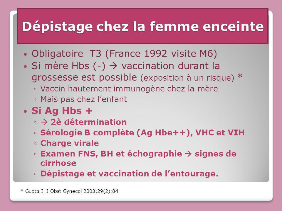 Dépistage chez la femme enceinte Obligatoire T3 (France 1992 visite M6) Si mère Hbs (-) vaccination durant la grossesse est possible (exposition à un
