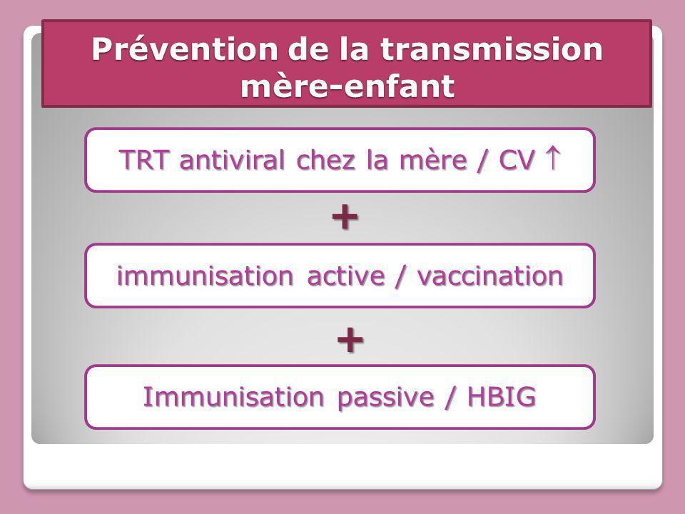 Prévention de la transmission mère-enfant Immunisation passive / HBIG immunisation active / vaccination TRT antiviral chez la mère / CV TRT antiviral