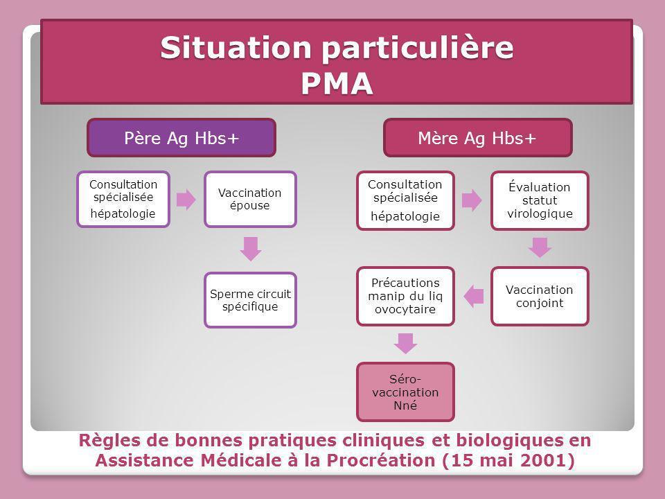 Situation particulière PMA Consultation spécialisée hépatologie Évaluation statut virologique Vaccination conjoint Précautions manip du liq ovocytaire