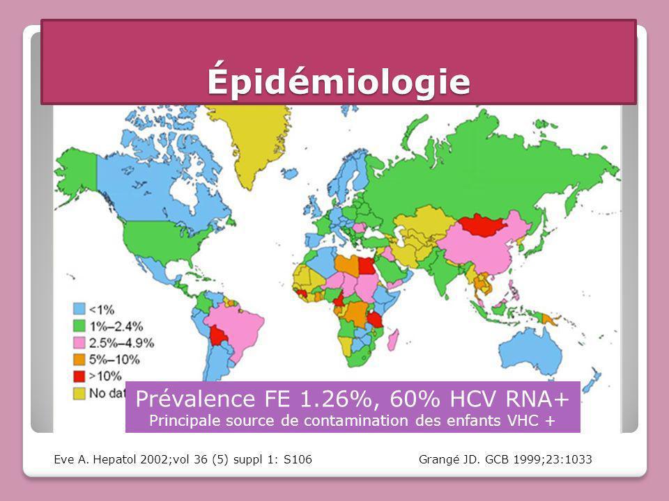 Épidémiologie Prévalence FE 1.26%, 60% HCV RNA+ Principale source de contamination des enfants VHC + Eve A. Hepatol 2002;vol 36 (5) suppl 1: S106 Gran