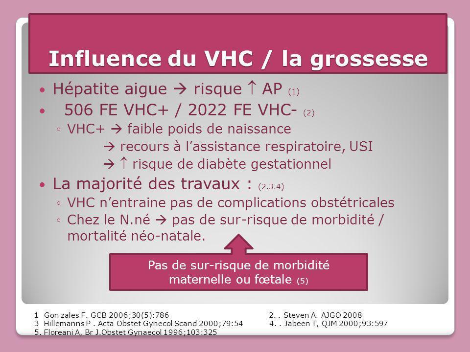 Influence du VHC / la grossesse Hépatite aigue risque AP (1) 506 FE VHC+ / 2022 FE VHC- (2) VHC+ faible poids de naissance recours à lassistance respi