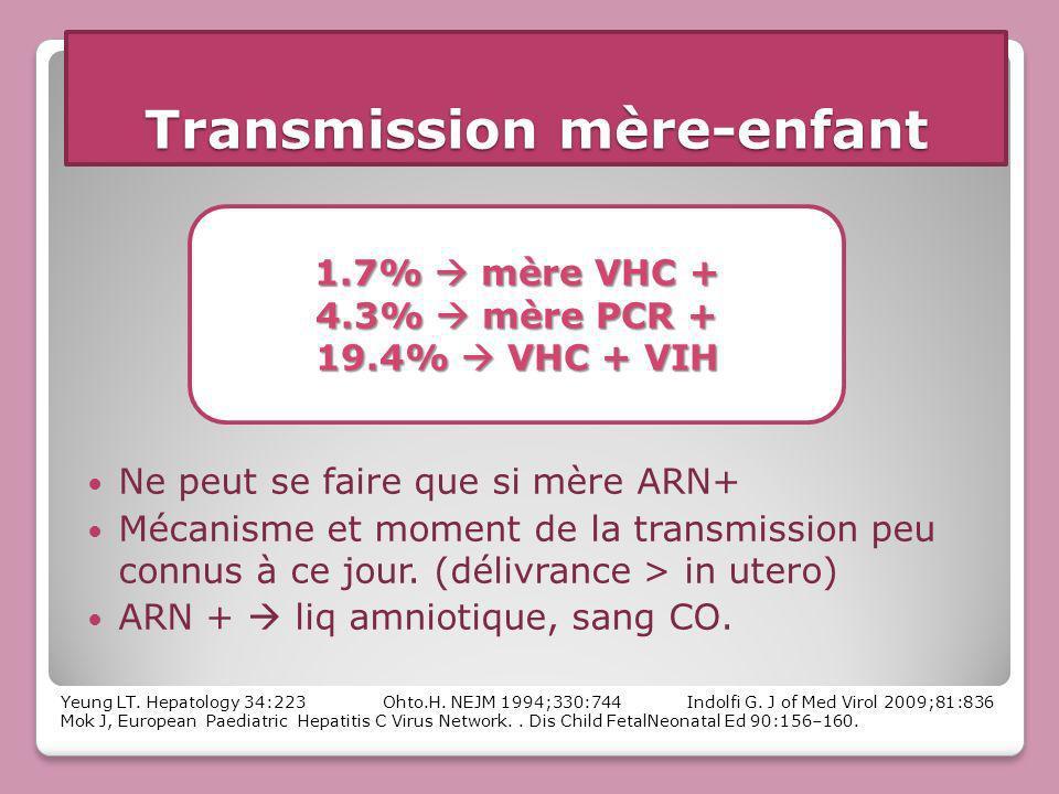Transmission mère-enfant Ne peut se faire que si mère ARN+ Mécanisme et moment de la transmission peu connus à ce jour. (délivrance > in utero) ARN +