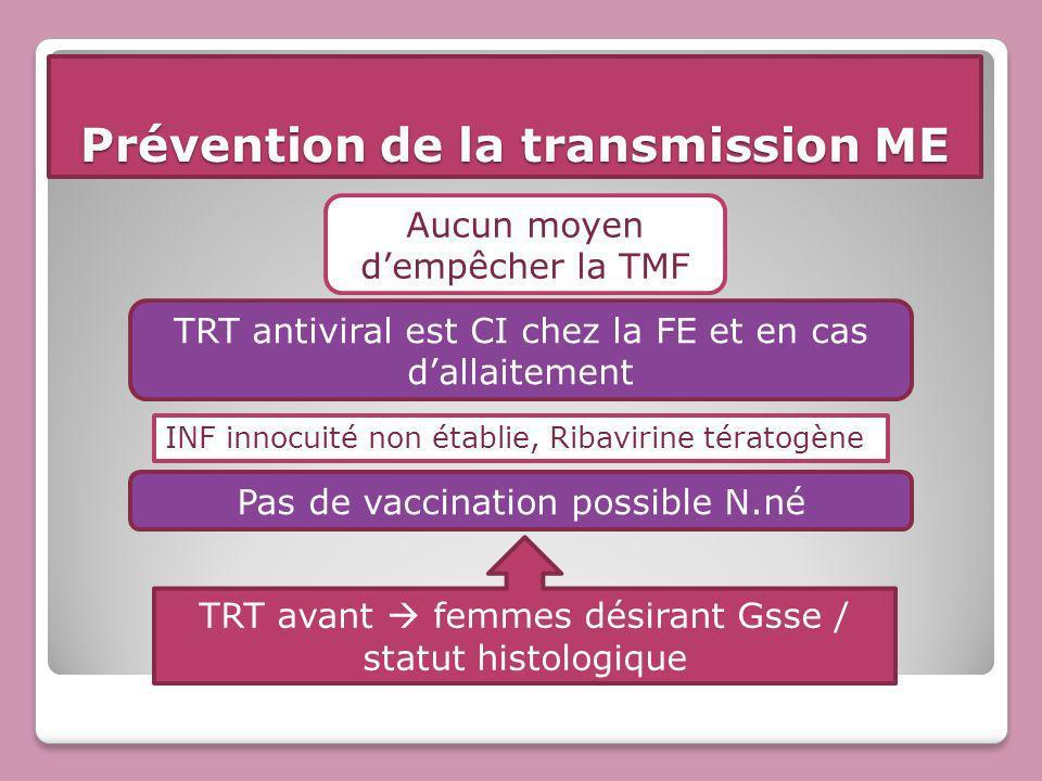 Prévention de la transmission ME Aucun moyen dempêcher la TMF TRT antiviral est CI chez la FE et en cas dallaitement INF innocuité non établie, Ribavi