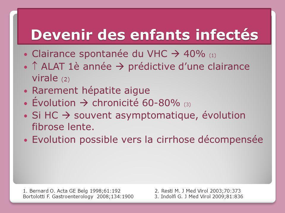 Devenir des enfants infectés Clairance spontanée du VHC 40% (1) ALAT 1è année prédictive dune clairance virale (2) Rarement hépatite aigue Évolution c