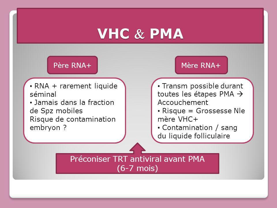 VHC PMA Père RNA+Mère RNA+ RNA + rarement liquide séminal Jamais dans la fraction de Spz mobiles Risque de contamination embryon ? Transm possible dur