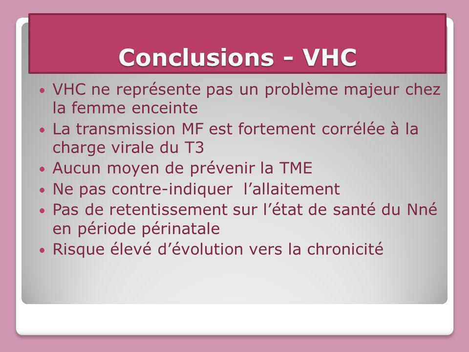 Conclusions - VHC VHC ne représente pas un problème majeur chez la femme enceinte La transmission MF est fortement corrélée à la charge virale du T3 A