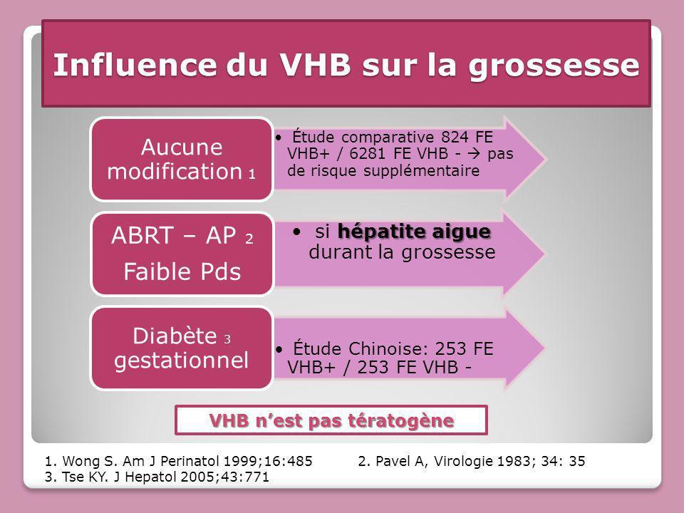 Influence du VHB sur la grossesse Étude comparative 824 FE VHB+ / 6281 FE VHB - pas de risque supplémentaire Aucune modification 1 hépatite aigue si h