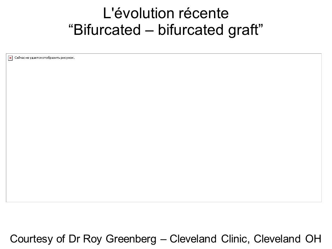L'évolution récente Bifurcated – bifurcated graft Courtesy of Dr Roy Greenberg – Cleveland Clinic, Cleveland OH