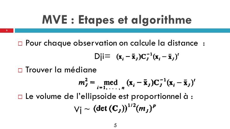 6 Le volume calculé V j correspond à un seul échantillon, on doit répéter le calcul précédent pour m échantillons Retenir Léchantillon dont la valeur V j est minimale Les valeurs de la moyenne et de la matrice de covariance seront donc : : facteur de correction MVE : Etapes et algorithme 6