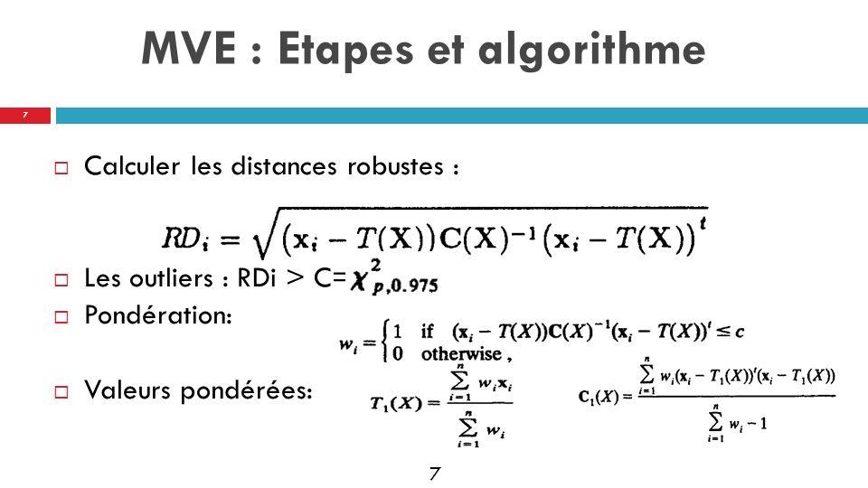 8 MINIMUM COVARIANCE DETERMINANT ESTIMATOR Idée: Chercher h observations parmi n, dont le déterminant de la matrice de covariance est minimum Estimateur avec un breakdown maximal de (n/2 –p + 1) /n, qui converge vers 50 % quand n 8
