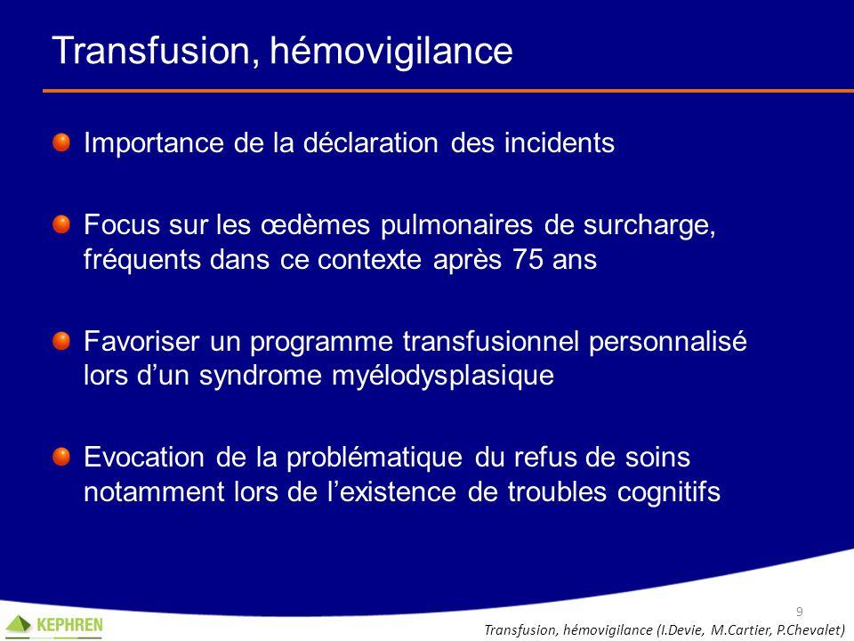Transfusion, hémovigilance Importance de la déclaration des incidents Focus sur les œdèmes pulmonaires de surcharge, fréquents dans ce contexte après