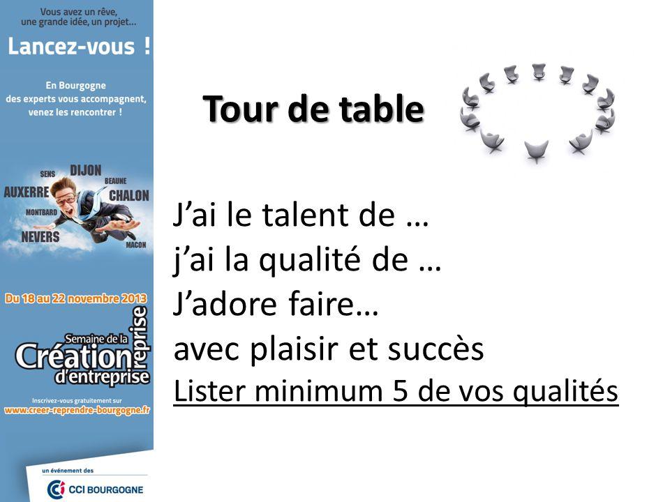 Tour de table Jai le talent de … jai la qualité de … Jadore faire… avec plaisir et succès Lister minimum 5 de vos qualités