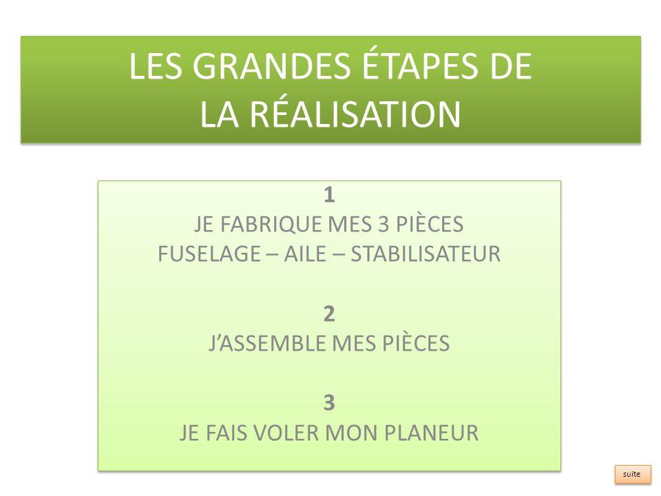 LES GRANDES ÉTAPES DE LA RÉALISATION 1 JE FABRIQUE MES 3 PIÈCES FUSELAGE – AILE – STABILISATEUR 2 JASSEMBLE MES PIÈCES 3 JE FAIS VOLER MON PLANEUR 1 JE FABRIQUE MES 3 PIÈCES FUSELAGE – AILE – STABILISATEUR 2 JASSEMBLE MES PIÈCES 3 JE FAIS VOLER MON PLANEUR suite