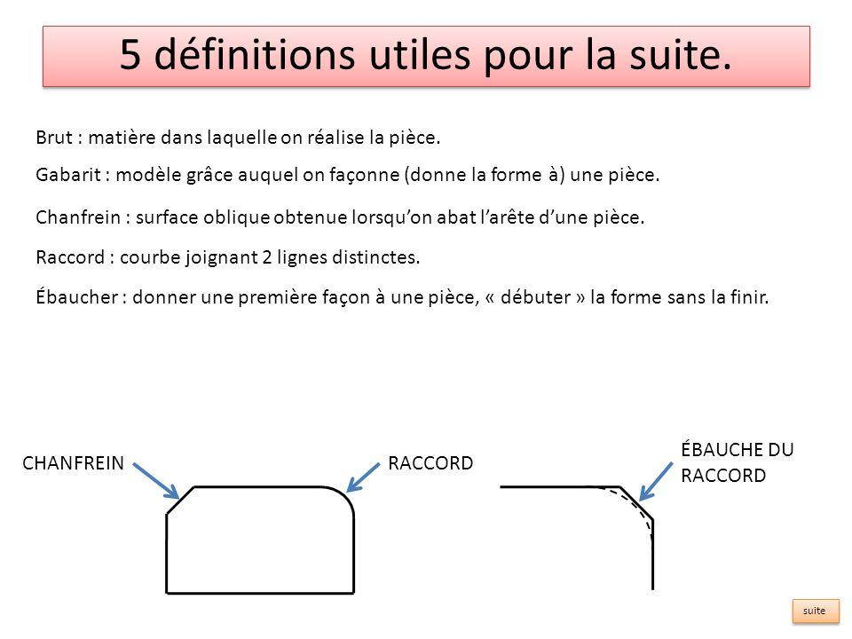 5 définitions utiles pour la suite. RACCORDCHANFREIN suite ÉBAUCHE DU RACCORD Chanfrein : surface oblique obtenue lorsquon abat larête dune pièce. Bru