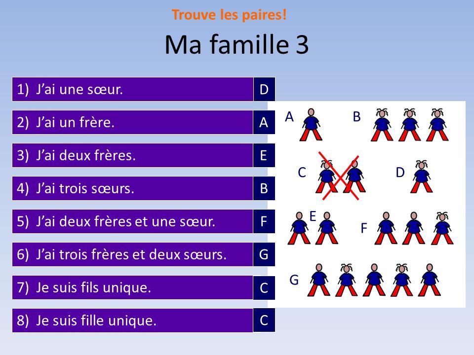 Draw symbols to represent each family. Patrice: Aurélie: Jeanne: Olivier: Étienne: Magali: