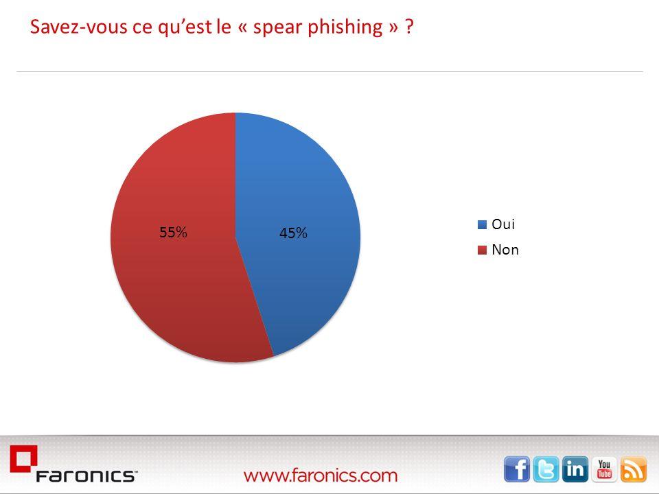Savez-vous ce quest le « spear phishing » ?